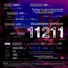 Williamsburg, Brooklyn, 11211, BinkNyc, Breuk Iversen, Bink NYC, Advertising, Branding, Communications, Design,