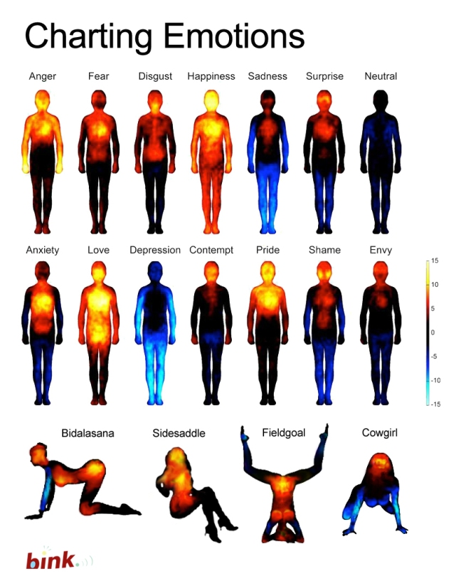 Charting Emotions, BinkNyc, Bink, Breuk Iversen