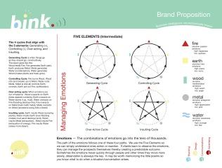 bink elements