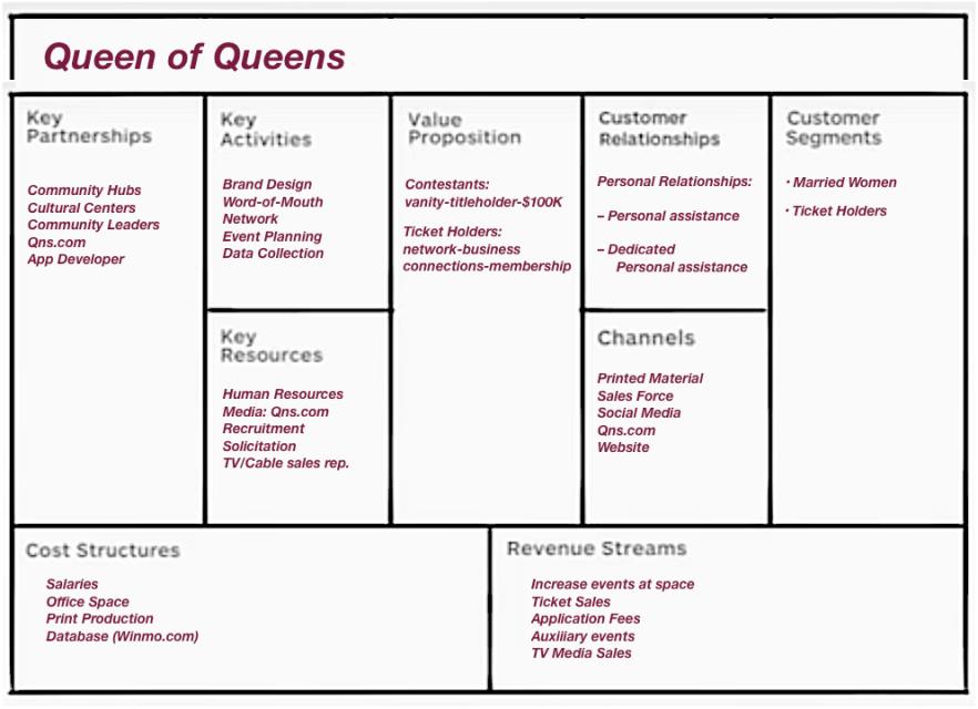 qofq-business-model-v1