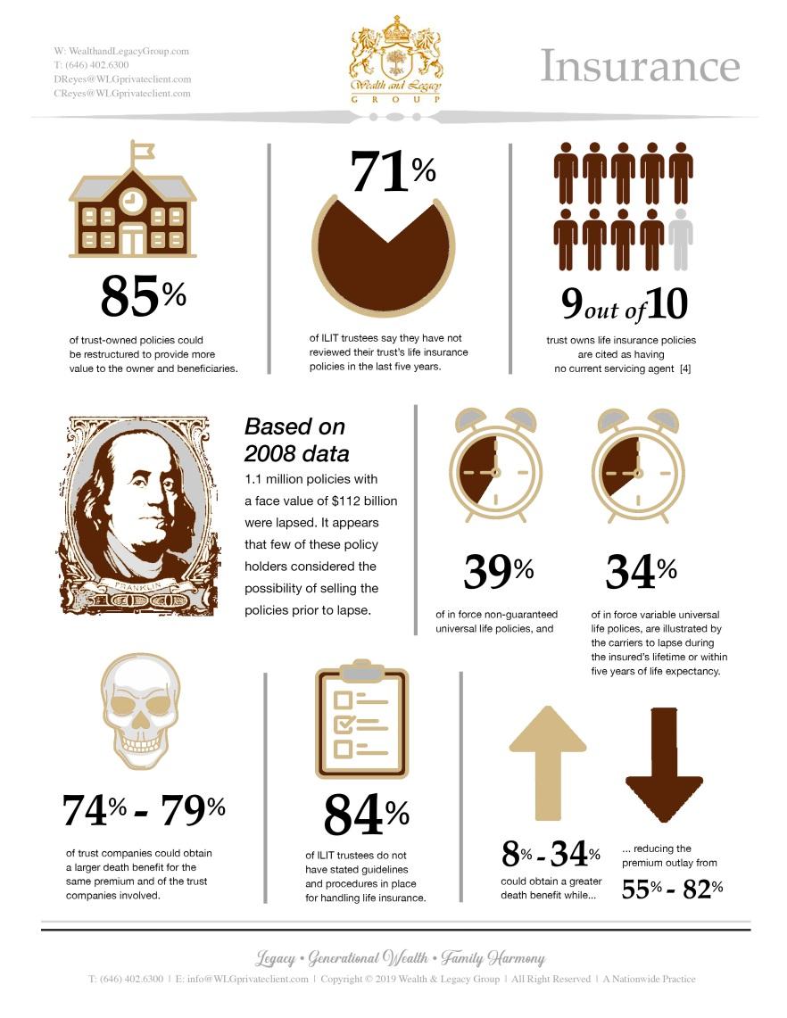 WLG Infographic v2